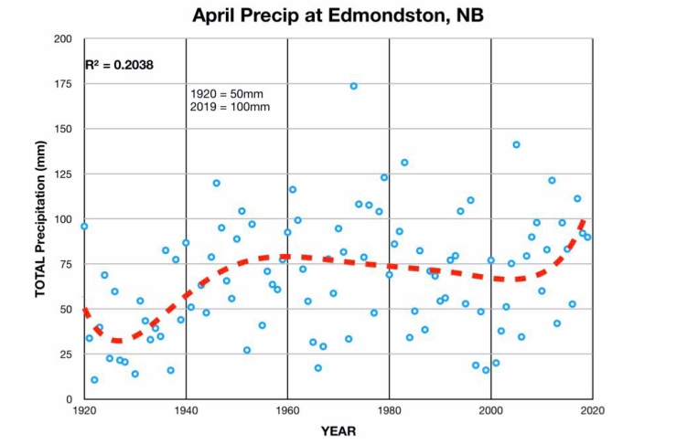 April Precip Changes.002